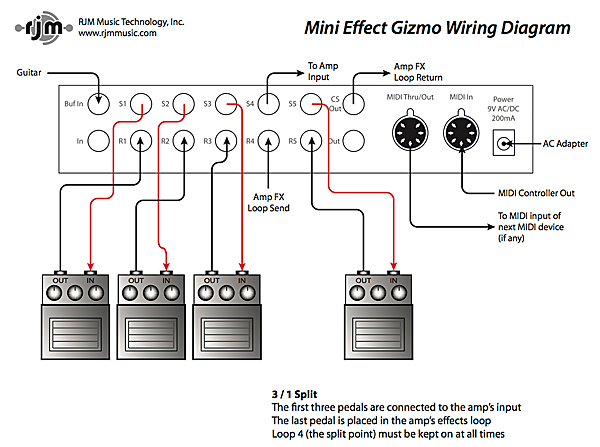 musicplayers com reviews > guitars bass > rjm music technology rjm music technology mini effect gizmo example use